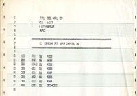 Code source Apple II DOS pour mac