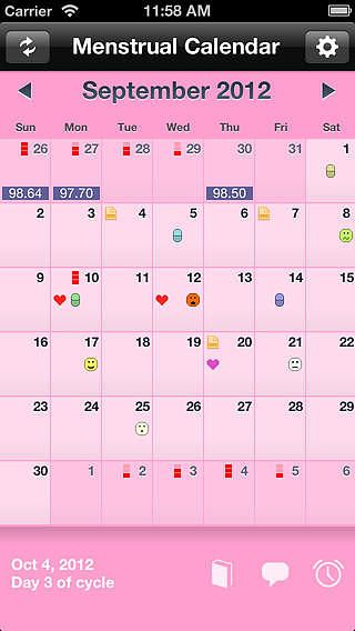 Calendrier Menstruel pour mac