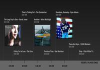 Timeline pour mac