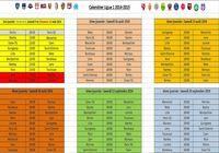 Calendrier Ligue 1 2014/2015 pour mac