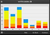 Vitamin-r pour mac