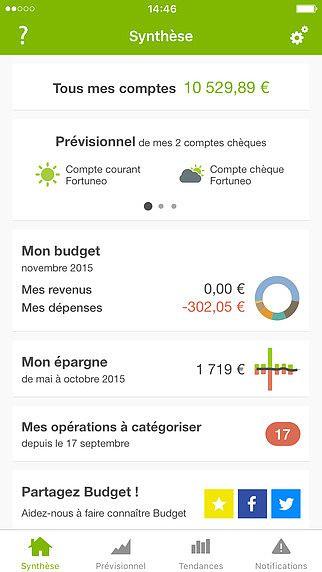 Budget  pour mac