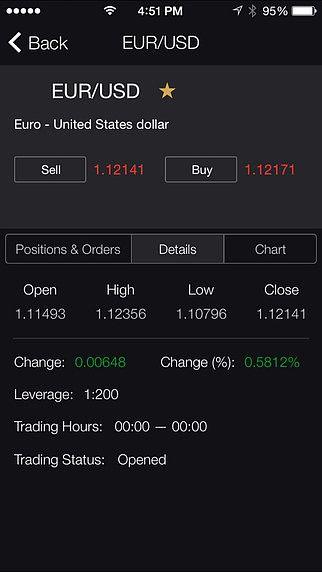 Markets: Forex et Bourse pour mac