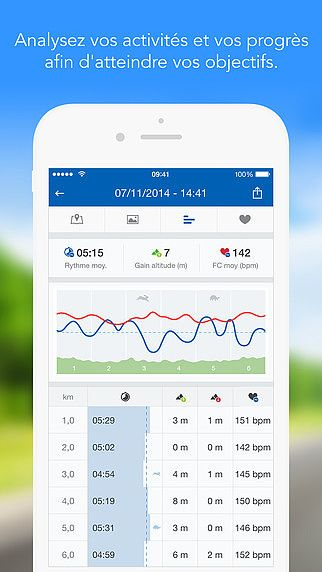 Runtastic PRO GPS Running, Course à pied, Marche, Jogging, Entra pour mac
