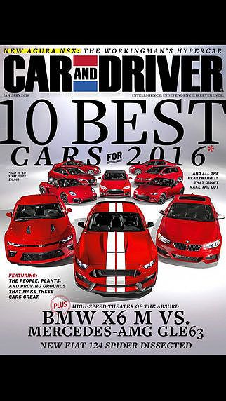 Car and Driver Magazine US pour mac