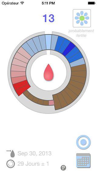 Fertilité - Calendrier des règles et de l'ovulation pour mac