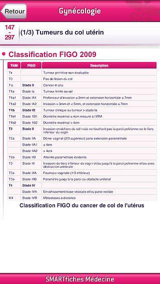 SMARTfiches Gynécologie Free pour mac