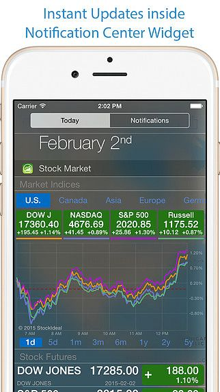 Stock Master: stock quotes tracking stocks market portfolio for  pour mac
