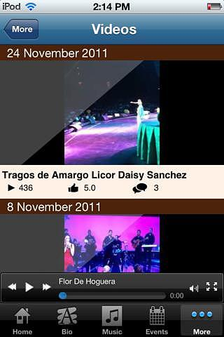 Daisy Sanchez pour mac