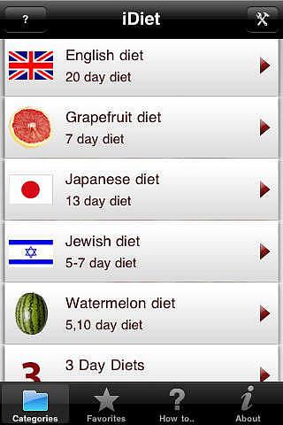 Diet Plans pour mac