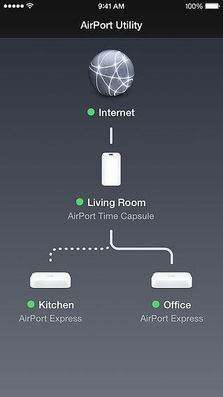 AirPort Utility pour mac
